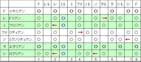 モード.jpg